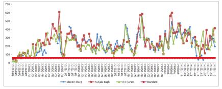 EPCA Graph 2