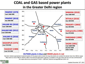 gutikkunda coal and gas